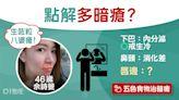 暗瘡|佘詩曼生「八婆瘡」壓力或便秘?暗瘡8大位置宜禁慾戒雪糕