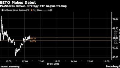 終於等到它!美國首只比特幣期貨ETF上市第一天成交額位居歷史次高