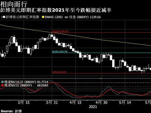 一周市場回顧:聯儲會意外轉鷹;全球貿易摩擦緩和;中國經濟復甦趨緩