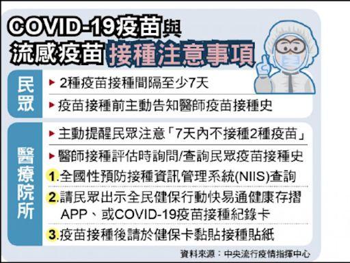 10月起流感疫苗開打 與武肺疫苗要間隔7天