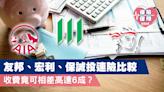 【投連險】友邦、宏利、保誠投連險比較 收費竟可相差高達6成? - 香港經濟日報 - 理財 - 博客