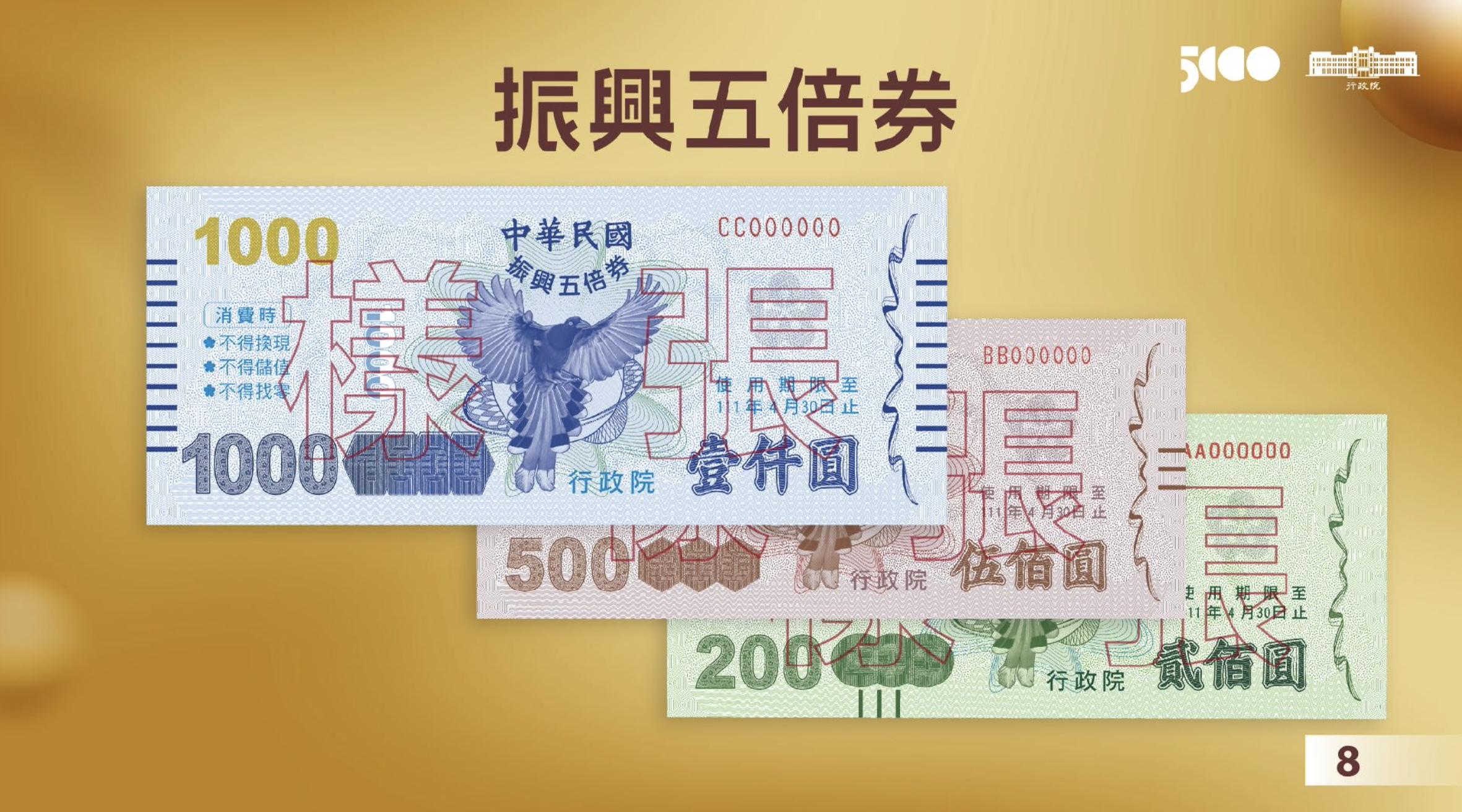 桃園市民卡