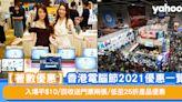 【電腦節2021】香港電腦節著數優惠一覽!入場平$10/ 回收送門票兩張/ 低至25折產品優惠