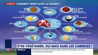 Notre santé : Être végétarien, oui mais sans les carences !