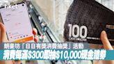 【5000元消費券】朗豪坊「日日有獎消費抽獎」活動 消費每滿$300即抽$10,000現金禮券 - 香港經濟日報 - 地產站 - 地產新聞 - 商場活動