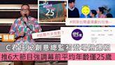 C君任J2創意總監初登場險爆粗 推6大節目強調幕前平均年齡25歲 - 晴報 - 娛樂 - 中港台