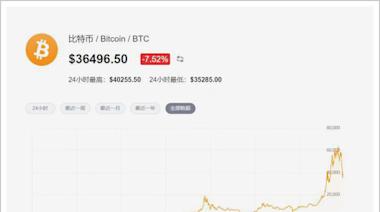 瘋狂的虛擬幣,讓全球央行都坐不住了