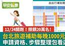 台北旅遊補助每晚1000元!限額20萬名,申請資格、步驟整理包看這裡