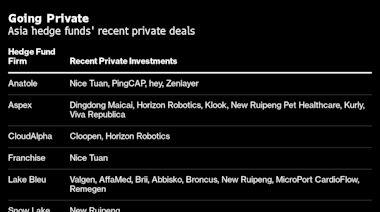 亞洲對沖基金染指PE/VC禁臠 數十項投資押注獨角獸造富