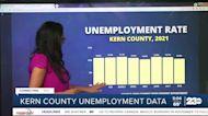 Kern County unemployment data