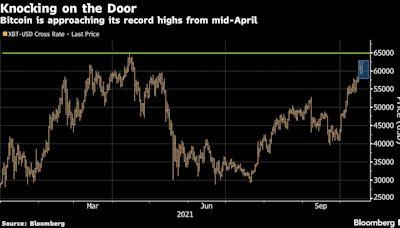 比特幣在週末大跌後反彈 外界預期美國首個比特幣期貨ETF將登場