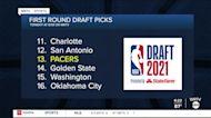 NBA Draft Starts Thursday Night