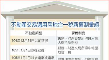 不動產交易報稅 兩招攻略 - C4 富裕人生/企業服務 - 20210513 - 工商時報