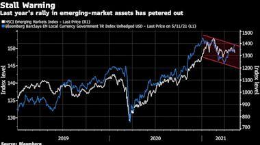 萬物皆漲時代落幕 基金經理稱投資新興市場要更「挑剔」