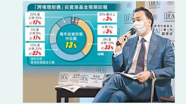 95%灣區客想買理財通 冀回報13%