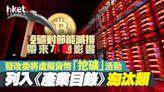 【Bitcoin】發改委將虛擬貨幣「挖礦」活動列入《產業目錄》淘汰類 挖礦對節能減排帶來不利影響 - 香港經濟日報 - 即時新聞頻道 - 即市財經 - Hot Talk