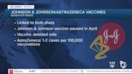 In-Depth: J&J, AstraZeneca explore vaccine modifications