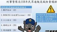 刑事局防詐 公布網購高風險平台