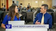 HD Gaps Up Earnings