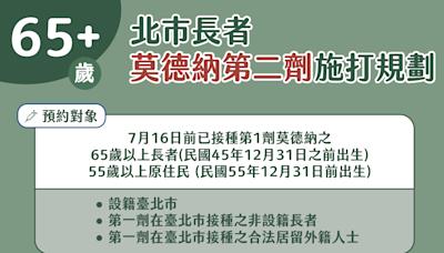 台北市65歲以上長者第2劑莫德納 明起開放預約