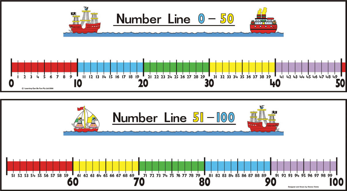 closer to 40 or closer to 50 a number line can help you figure it out ...