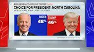 New Battleground Tracker polls show tight races in North Carolina and Georgia