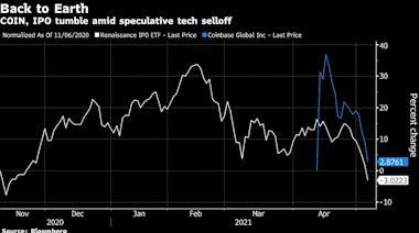 全美最大加密貨幣交易所Coinbase跌到紀錄低點 僅略高於上市的參考價