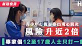 【新冠疫苗】青少年打復必泰出現心肌炎風險升近2倍 專家倡只打一針