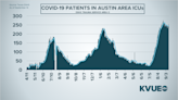 Coronavirus updates in Central Texas: Wednesday COVID-19 stats and schools tracker