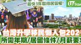 【台灣升學移民】台灣升學移民懶人包2021畢業留台就業﹑居留條件﹑月薪水平 | U Travel 旅遊資訊網站