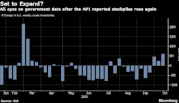 Oil Slips From 7-Year High as Report Signals Rising Stockpiles