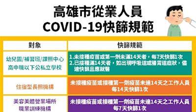 國內COVID-19疫情趨緩 高市調整快篩措施