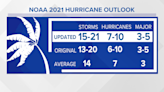 2021 Hurricane Season likely to be busy again