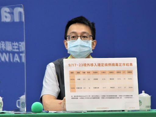 Delta達151例 總體境外確診有76人屬突破性感染