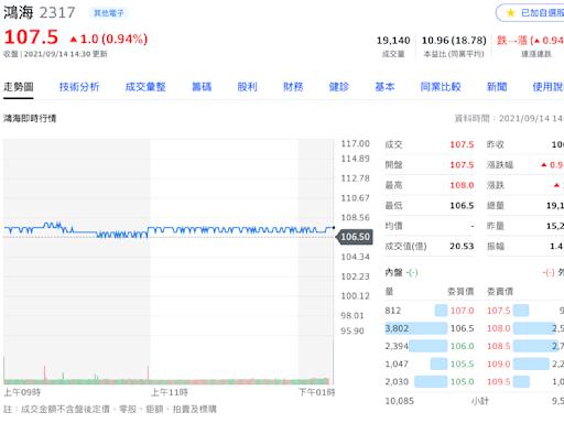 全新Yahoo奇摩股市個股頁上線! 獨家「同業比較」殺手鐧 360度剖析台股最全面
