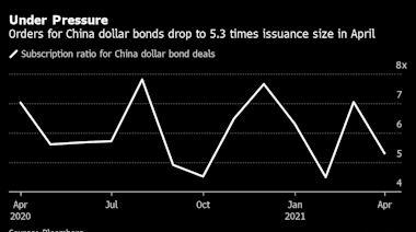 中國美元債需求4月份明顯減弱 受累於華融引發的市場憂慮