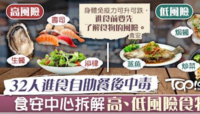 【食用安全】32人進食自助餐後食物中毒 食安中心拆解高、低風險食物 - 香港經濟日報 - TOPick - 健康 - 食用安全