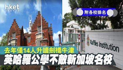 英國哈羅升讀劍橋牛津人數 不敵新加坡名校 - 香港經濟日報 - 即時新聞頻道 - 國際形勢 - 環球社會熱點
