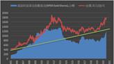 《貴金屬》COMEX黃金上漲0.6% ETF持倉續增
