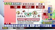 韓國瑜愛店泉成汕頭火鍋 集團6品牌10分店歇業