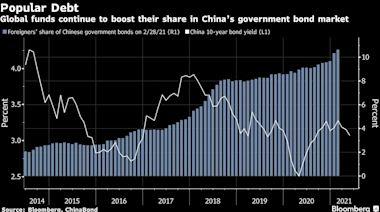 雖然存在供給擔憂 有二十余年投資經驗的債市老將仍看好中國國債
