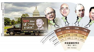 為富不仁/機密材料曝光 揭美超級富豪避稅