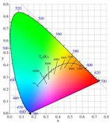 Black-body radiation