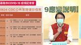 快新聞/基隆新增9例 30多歲momo員工染疫