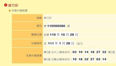 威力彩今晚頭獎摃龜 貳獎1注中獎獎金1157萬