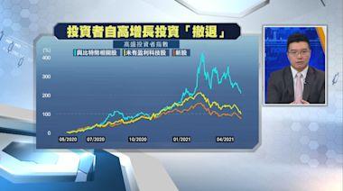 【環球金融快線】「契媽ETF」仲有冇「錢」景?