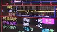 電金航運傳產走弱 台股最低跌破16800大關