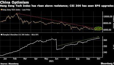瑞銀上調中國股票評級至增持 認為監管整頓頂峰已過
