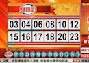 8/12 雙贏彩、今彩539 開獎囉!