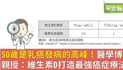 發病率、存活率都受影響!遠離乳癌跟體內這些營養、荷爾蒙都相關